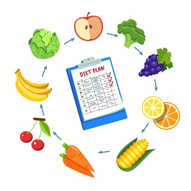 диета после родов