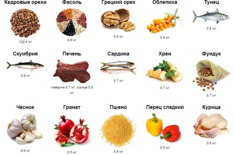 витамин b продукты